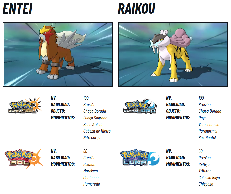 Pokémon Legendarios 2018 Abril Info Raikou y Entei
